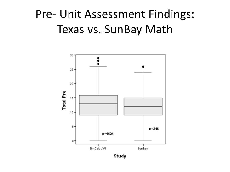 Pre- Unit Assessment Findings: Texas vs. SunBay Math