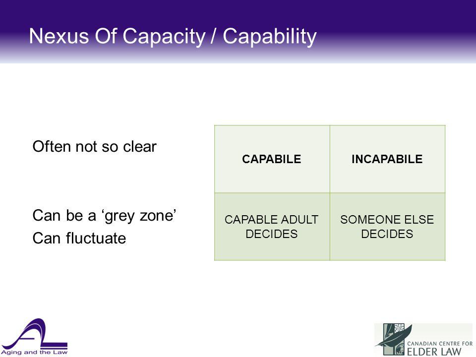 Capacity Legislation Legislation that pertains to capacity is enacted provincially.