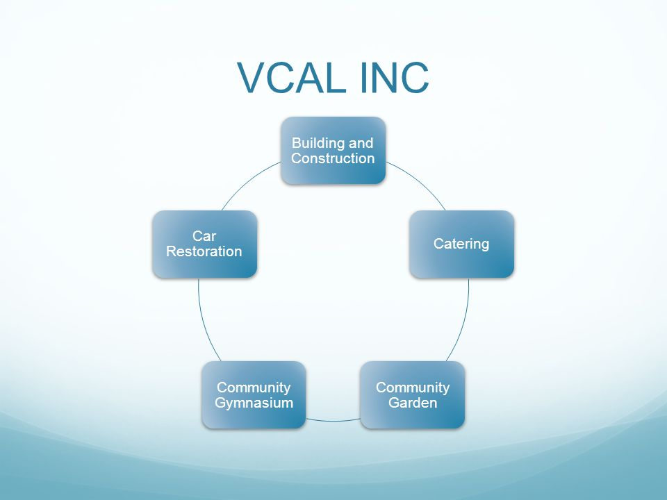 VCAL INC Building and Construction Catering Community Garden Community Gymnasium Car Restoration