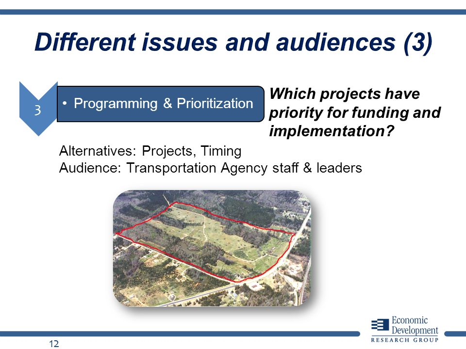 Different issues and audiences (3) 12 Which projects have priority for funding and implementation? Alternatives: Projects, Timing Audience: Transporta