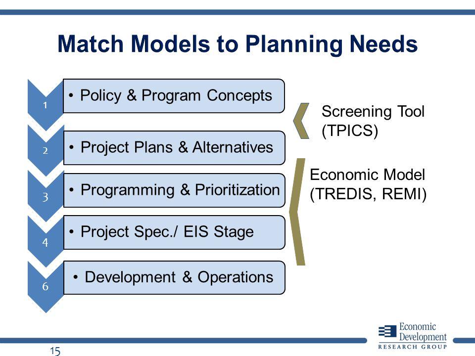 Match Models to Planning Needs Screening Tool (TPICS) Economic Model (TREDIS, REMI) 15