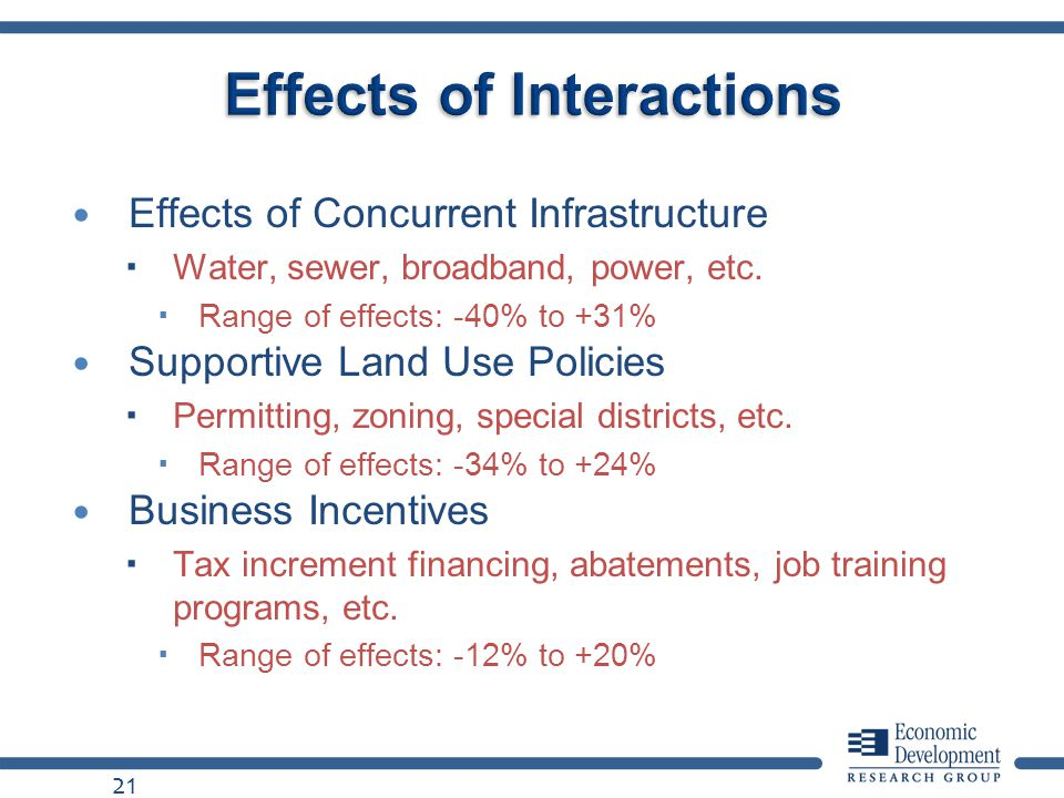 Effects of Concurrent Infrastructure Water, sewer, broadband, power, etc. Range of effects: -40% to +31% Supportive Land Use Policies Permitting, zoni