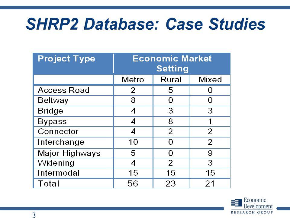 SHRP2 Database: Case Studies 3