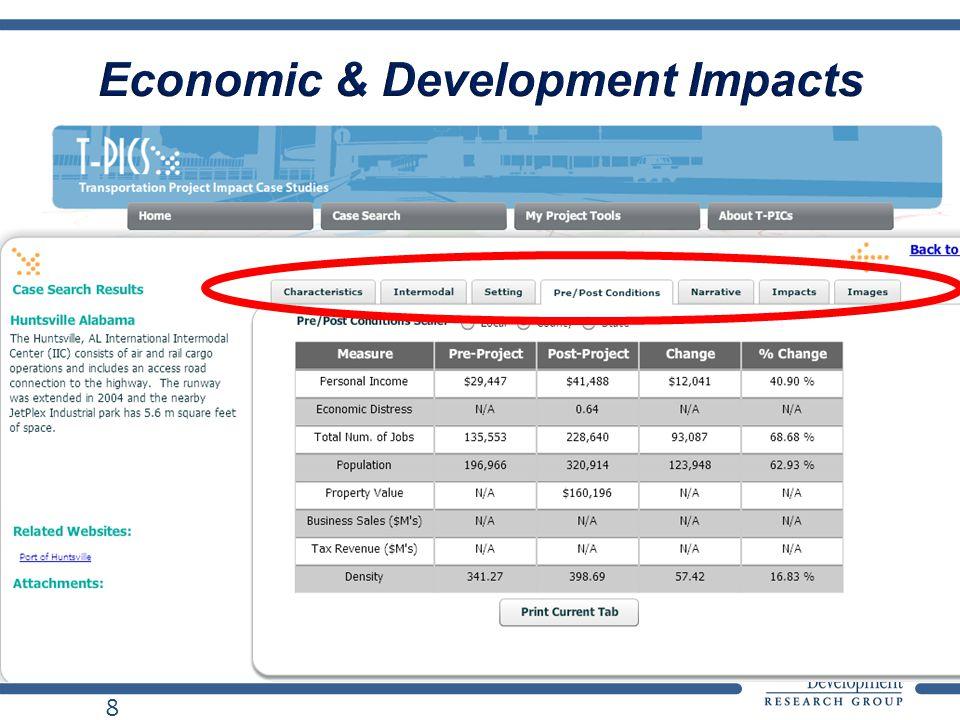 8 Economic & Development Impacts