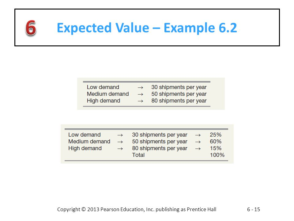 Copyright © 2013 Pearson Education, Inc. publishing as Prentice Hall6 - 15 Expected Value – Example 6.2