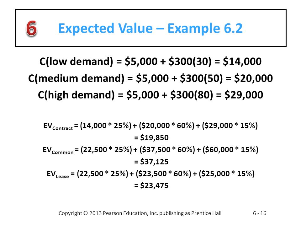 Copyright © 2013 Pearson Education, Inc. publishing as Prentice Hall6 - 16 Expected Value – Example 6.2 C(low demand) = $5,000 + $300(30) = $14,000 C(