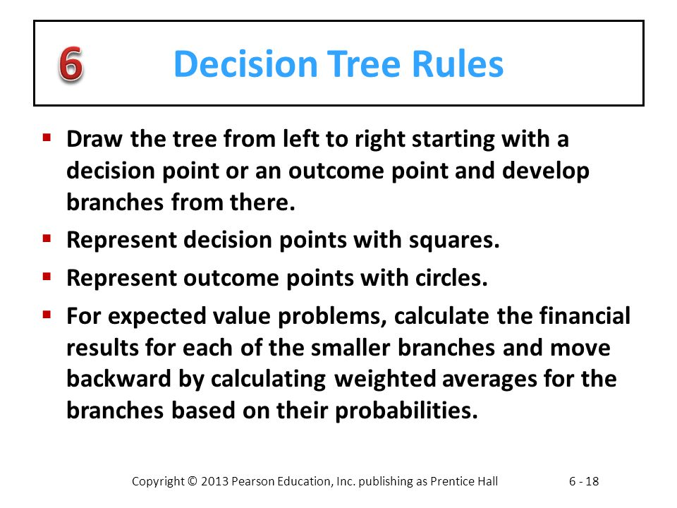 Copyright © 2013 Pearson Education, Inc. publishing as Prentice Hall6 - 18 Decision Tree Rules Draw the tree from left to right starting with a decisi