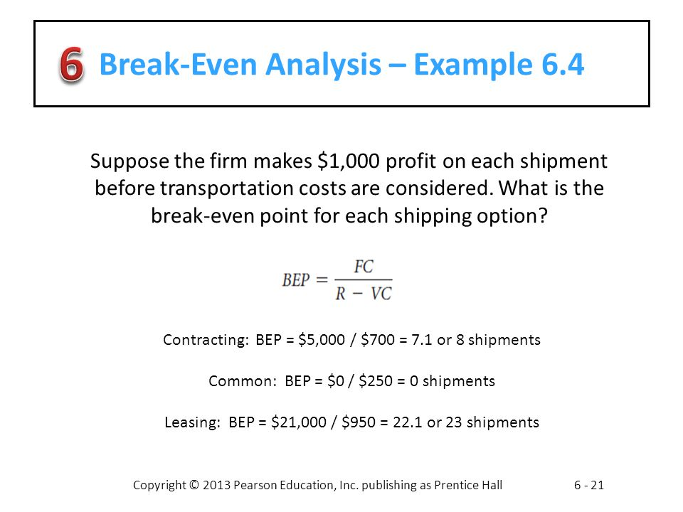 Copyright © 2013 Pearson Education, Inc. publishing as Prentice Hall6 - 21 Break-Even Analysis – Example 6.4 Suppose the firm makes $1,000 profit on e