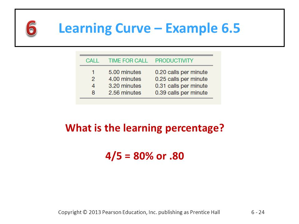 Copyright © 2013 Pearson Education, Inc. publishing as Prentice Hall6 - 24 Learning Curve – Example 6.5 What is the learning percentage? 4/5 = 80% or.