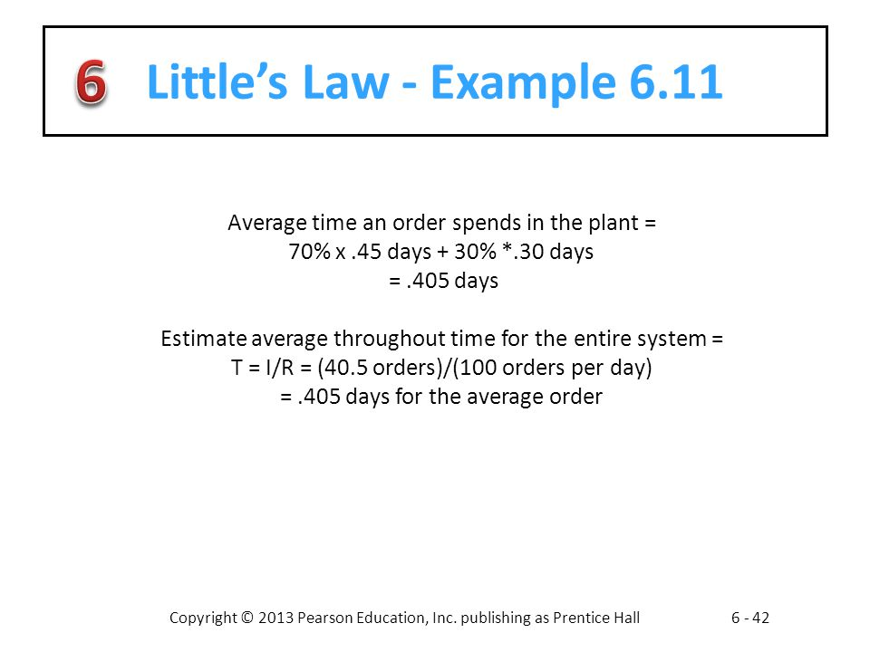 Copyright © 2013 Pearson Education, Inc. publishing as Prentice Hall6 - 42 Littles Law - Example 6.11 Average time an order spends in the plant = 70%