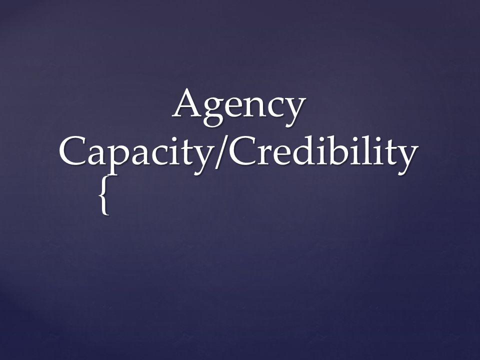 { Agency Capacity/Credibility
