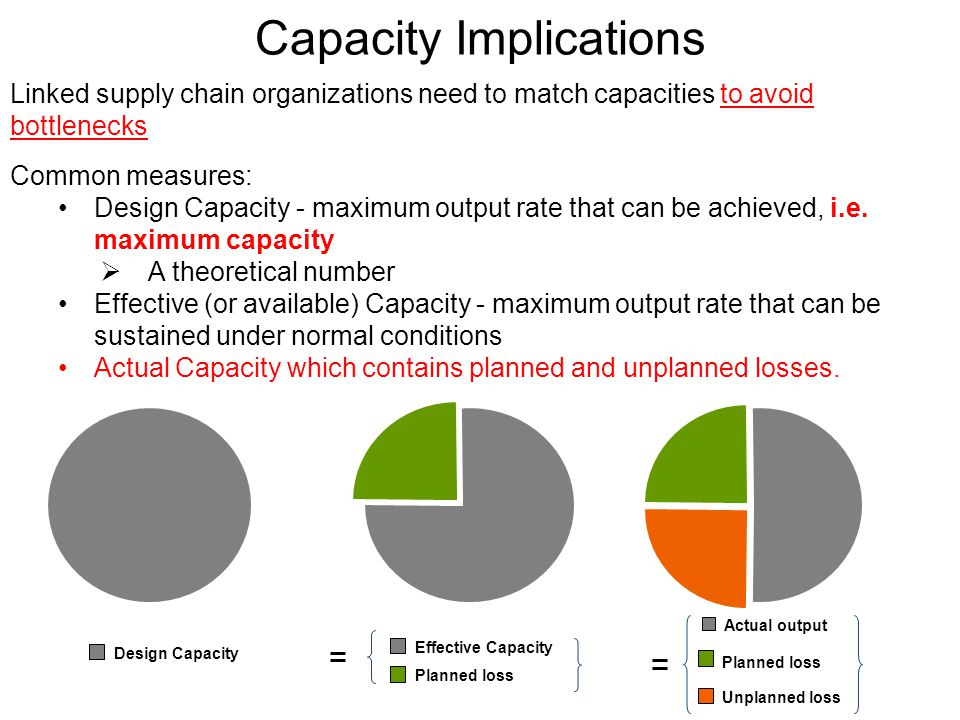 3-3 Capacity Utilization Capacity utilization indicates how much of capacity is actually being used Calculation: Actual output Effective Capacity Efficiency = (100%) Actual output Design Capacity Utilization = (100%) Efficient: The efficient use of the resources: Capacity Utilization: The measure of how much of the available capacity is used