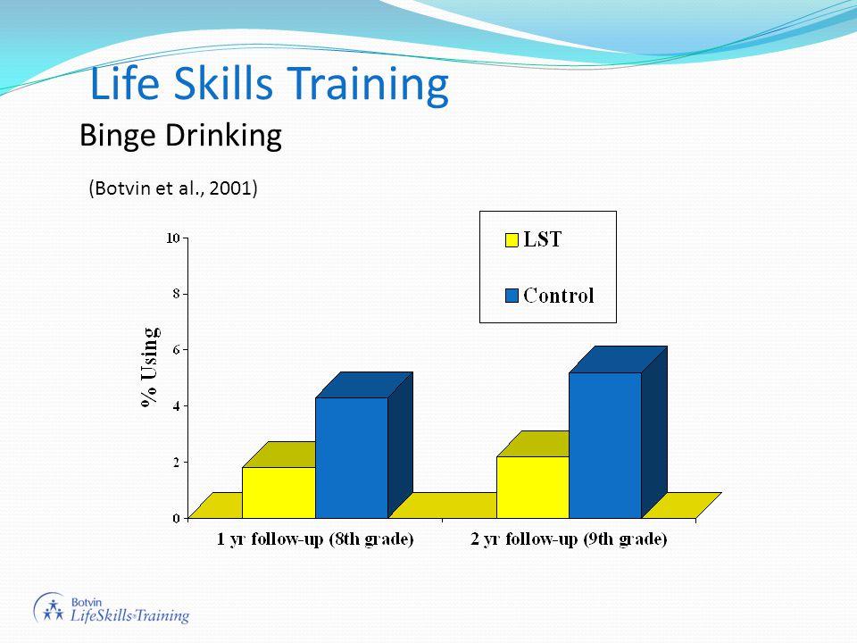 Life Skills Training Binge Drinking (Botvin et al., 2001)