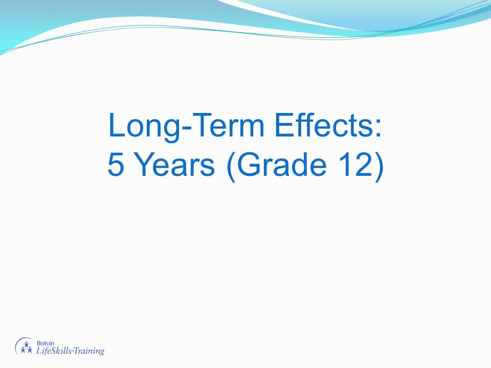 Long-Term Effects: 5 Years (Grade 12)