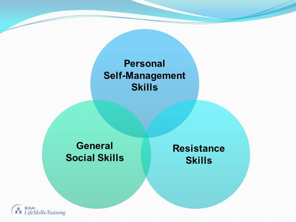 Personal Self-Management Skills General Social Skills Resistance Skills