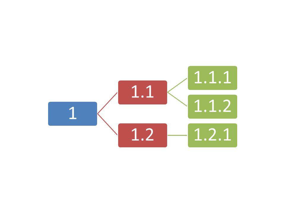 11.11.1.11.1.21.21.2.1
