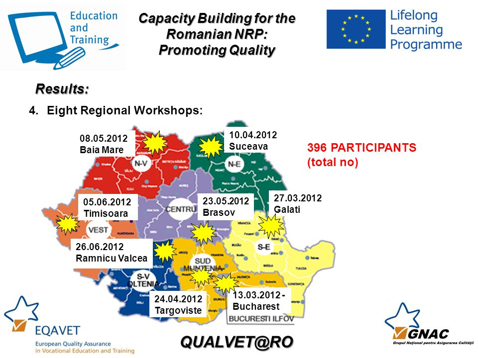 QUALVET@RO Capacity Building for the Romanian NRP: Promoting Quality 4.Eight Regional Workshops: Results: 13.03.2012 - Bucharest 27.03.2012 Galati 26.06.2012 Ramnicu Valcea 10.04.2012 Suceava 24.04.2012 Targoviste 08.05.2012 Baia Mare 23.05.2012 Brasov 05.06.2012 Timisoara 396 PARTICIPANTS (total no)