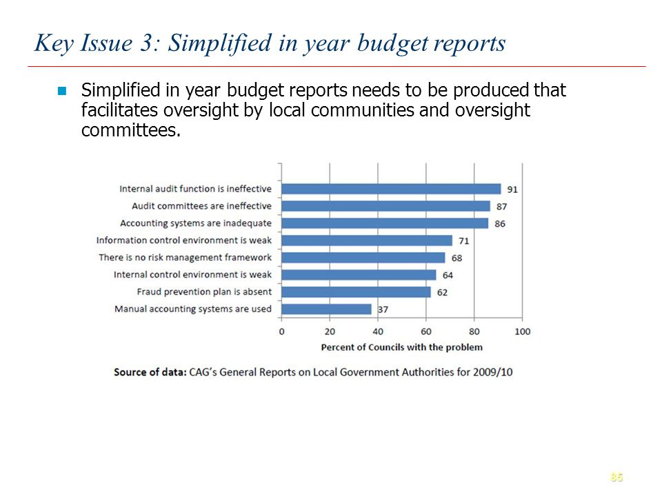 85 Key Issue 3: Simplified in year budget reports Simplified in year budget reports needs to be produced that facilitates oversight by local communities and oversight committees.
