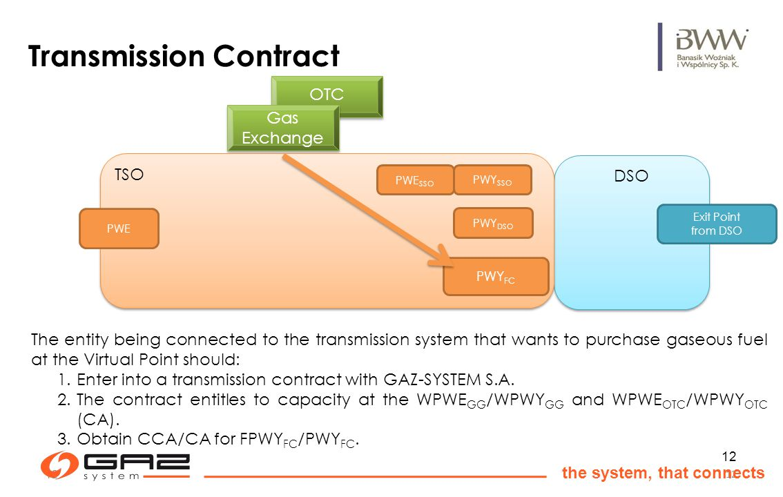 12 the system, that connects 12 Transmission Contract The entity being connected to the transmission system that wants to purchase gaseous fuel at the Virtual Point should: 1.Enter into a transmission contract with GAZ-SYSTEM S.A.