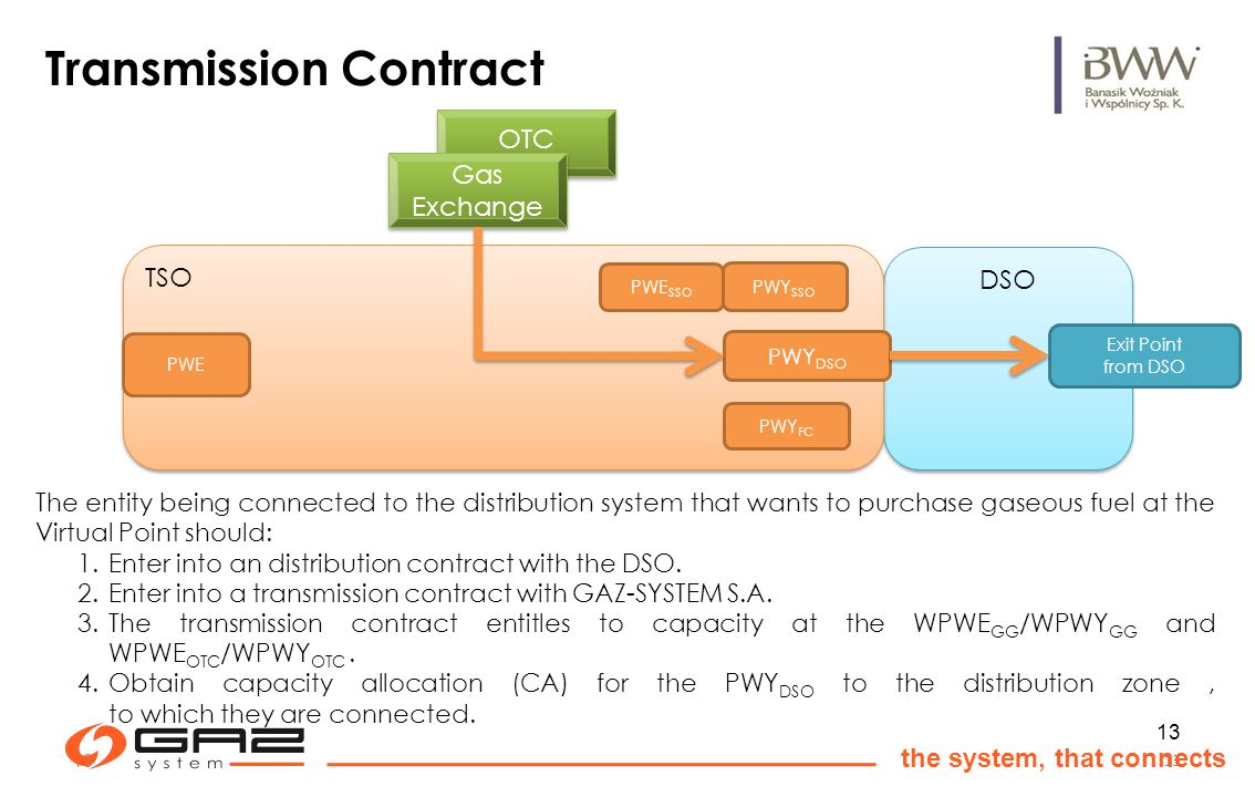 13 the system, that connects 13 Transmission Contract The entity being connected to the distribution system that wants to purchase gaseous fuel at the Virtual Point should: 1.Enter into an distribution contract with the DSO.