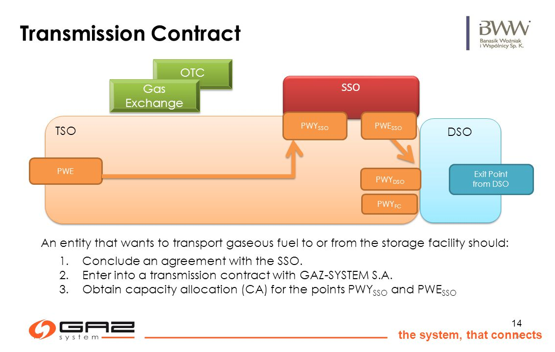 14 the system, that connects 14 Transmission Contract An entity that wants to transport gaseous fuel to or from the storage facility should: 1.Conclude an agreement with the SSO.