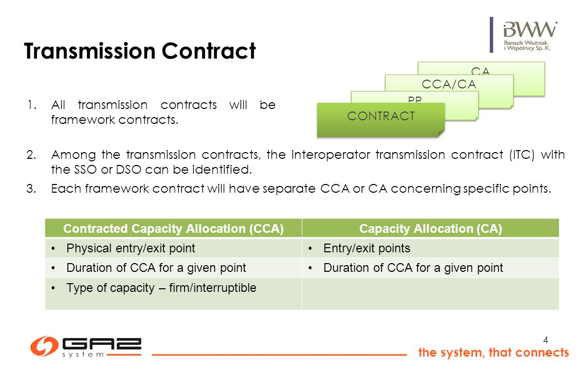 35 the system, that connects Contracted Capacity Allocation (CCA)for One Day Contracts