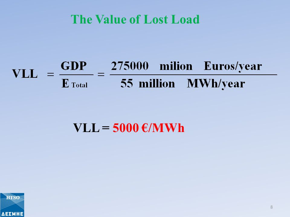 The Value of Lost Load VLL = 5000 /MWh 8 HTSO