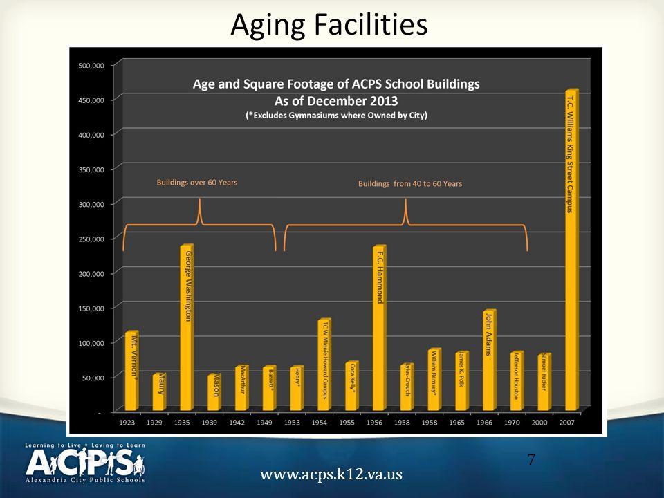 www.acps.k12.va.us 7 Aging Facilities