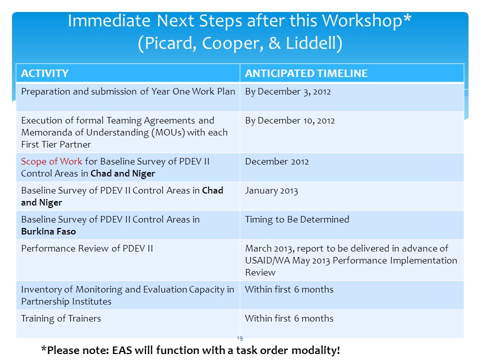 ACTIVITYANTICIPATED TIMELINE Preparation and submission of Year One Work PlanBy December 3, 2012 Execution of formal Teaming Agreements and Memoranda