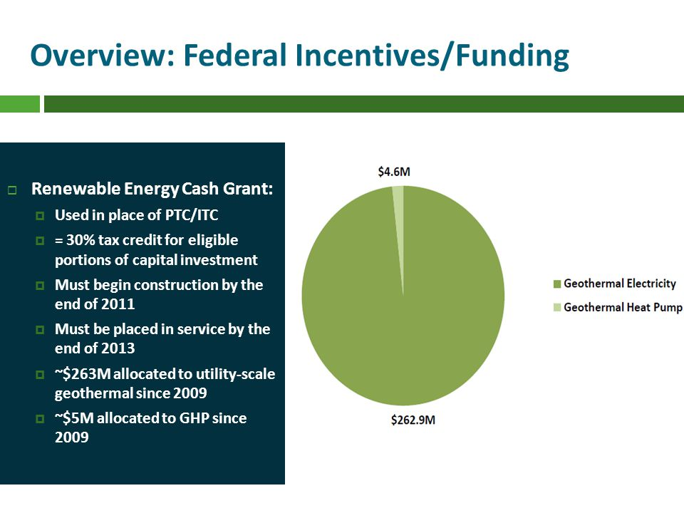 Overview: Federal Incentives/Funding Renewable Energy Cash Grant: Used in place of PTC/ITC = 30% tax credit for eligible portions of capital investment Must begin construction by the end of 2011 Must be placed in service by the end of 2013 ~$263M allocated to utility-scale geothermal since 2009 ~$5M allocated to GHP since 2009