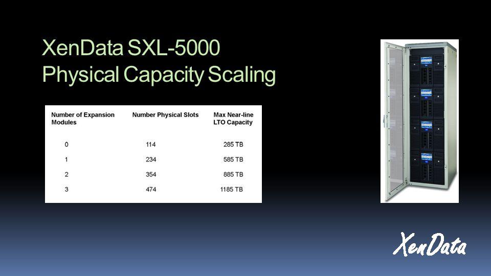 XenData SXL-5000 Physical Capacity Scaling