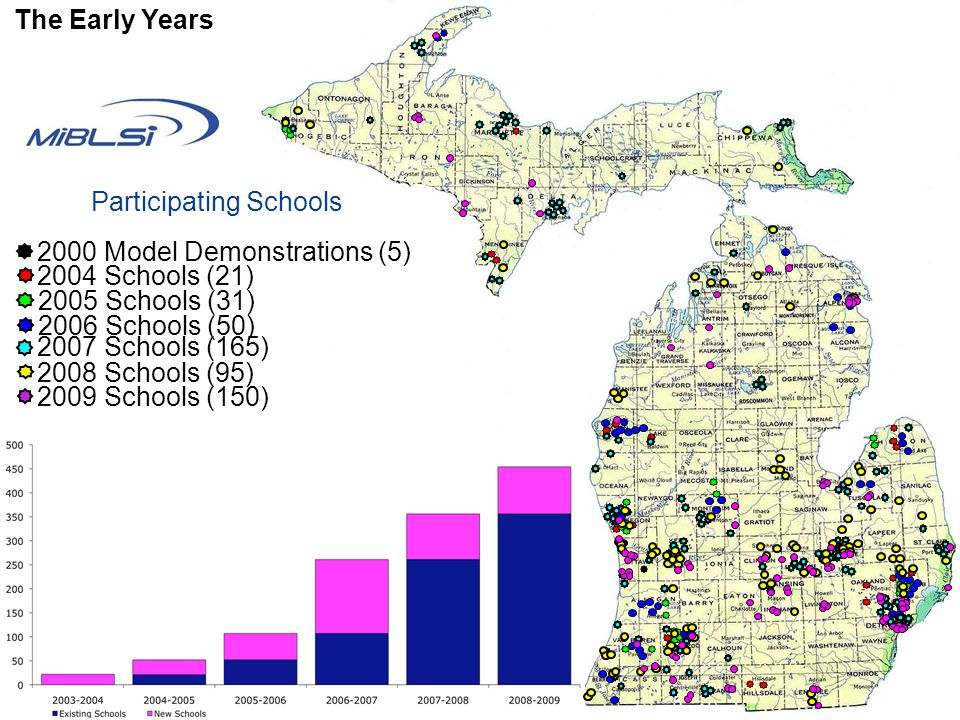 Participating Schools 2004 Schools (21) 2005 Schools (31) 2006 Schools (50) 2000 Model Demonstrations (5) 2008 Schools (95) 2009 Schools (150) The Ear