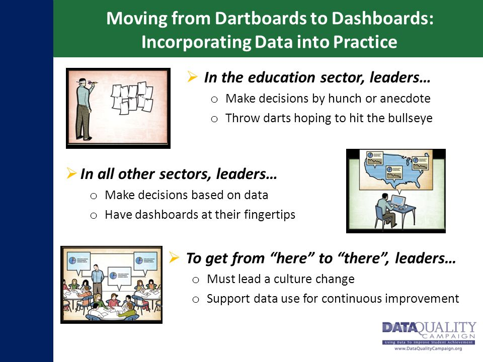 Moving from Dartboards to Dashboards: Incorporating Data into Practice In the education sector, leaders… o Make decisions by hunch or anecdote o Throw