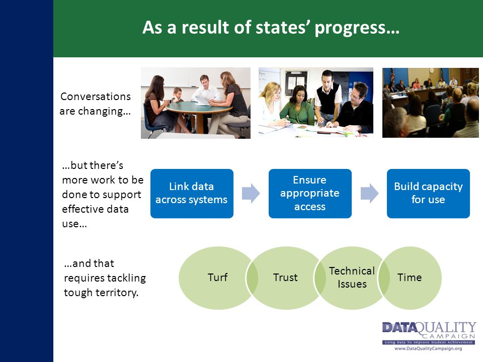 Conversations are changing… Link data across systems Ensure appropriate access Build capacity for use …but theres more work to be done to support effe