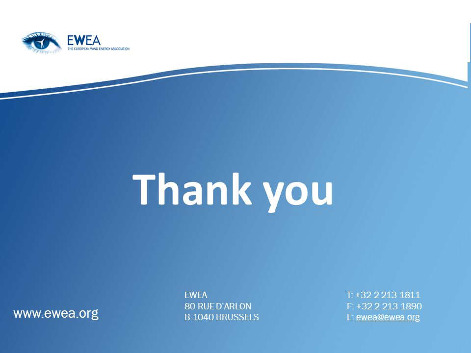 Thank you www.ewea.org EWEA 80 RUE DARLON B-1040 BRUSSELS T: +32 2 213 1811 F: +32 2 213 1890 E: ewea@ewea.org