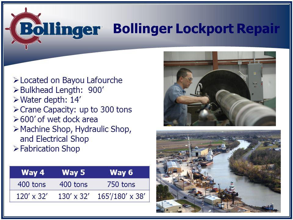 Bollinger Lockport Repair Way 4Way 5Way 6 400 tons 750 tons 120 x 32130 x 32165/180 x 38 Located on Bayou Lafourche Bulkhead Length: 900 Water depth: 14 Crane Capacity: up to 300 tons 600 of wet dock area Machine Shop, Hydraulic Shop, and Electrical Shop Fabrication Shop