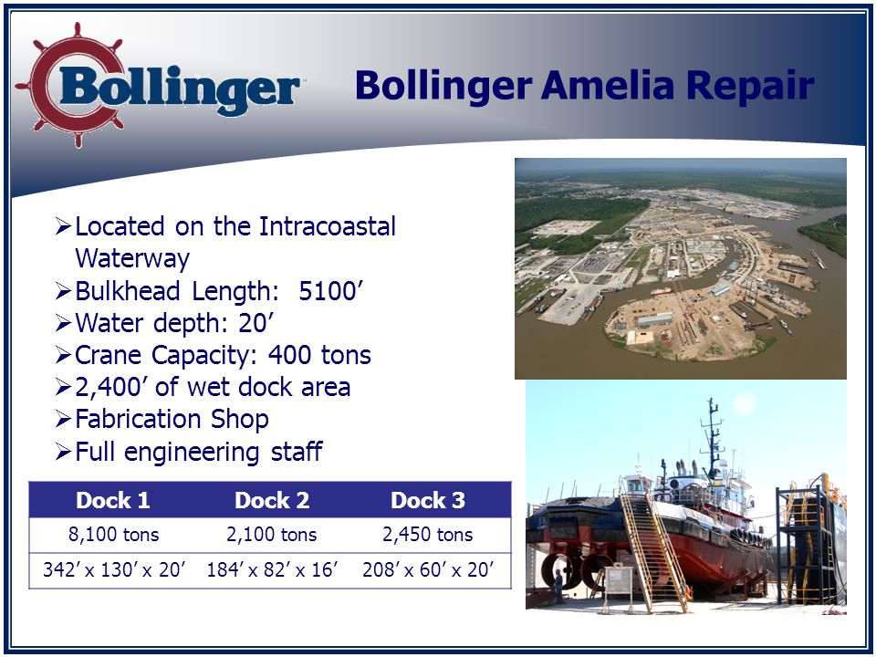 Bollinger Amelia Repair Dock 1Dock 2Dock 3 8,100 tons2,100 tons2,450 tons 342 x 130 x 20184 x 82 x 16208 x 60 x 20 Located on the Intracoastal Waterway Bulkhead Length: 5100 Water depth: 20 Crane Capacity: 400 tons 2,400 of wet dock area Fabrication Shop Full engineering staff