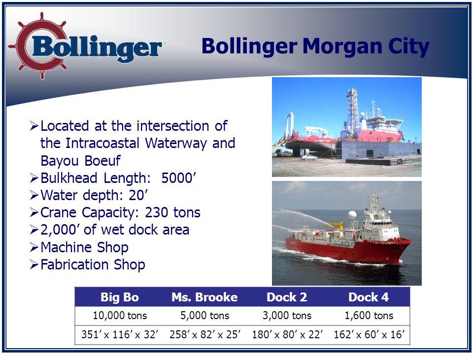 Bollinger Quick Repair Dock 1Mr.DaveDock 3Dock 4Dock 5Mr.