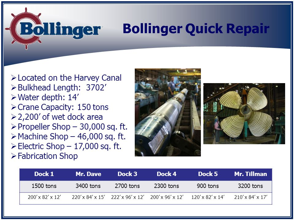 In business for 66 years Globally renowned for safety, efficiency and versatility Provide complete marine services Skilled workforce Deliver quality products on time and on budget Bollinger Shipyards is the First to Call Why Bollinger?