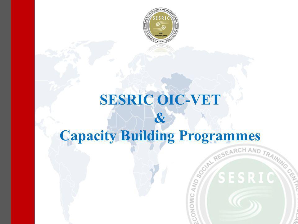 SESRIC OIC-VET & Capacity Building Programmes