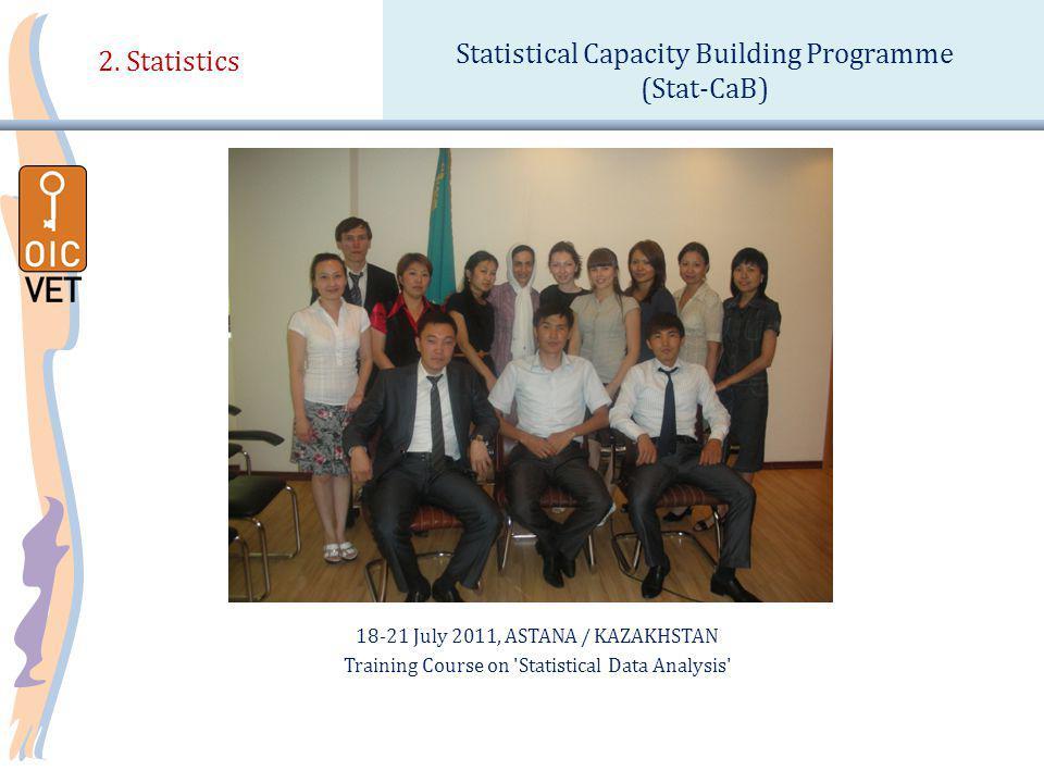 18-21 July 2011, ASTANA / KAZAKHSTAN Training Course on Statistical Data Analysis 2.