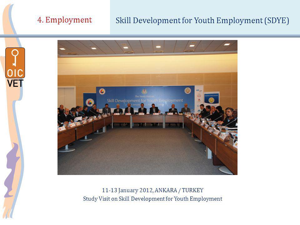 4. Employment Skill Development for Youth Employment (SDYE) 11-13 January 2012, ANKARA / TURKEY Study Visit on Skill Development for Youth Employment