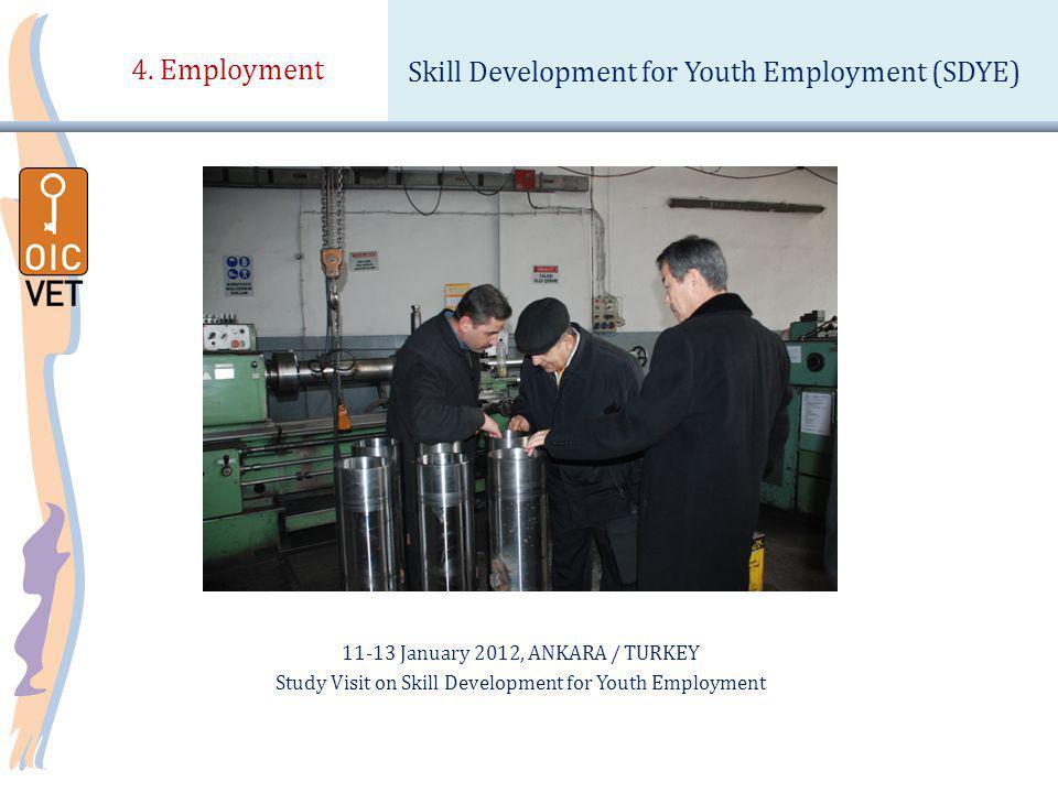 11-13 January 2012, ANKARA / TURKEY Study Visit on Skill Development for Youth Employment 4.