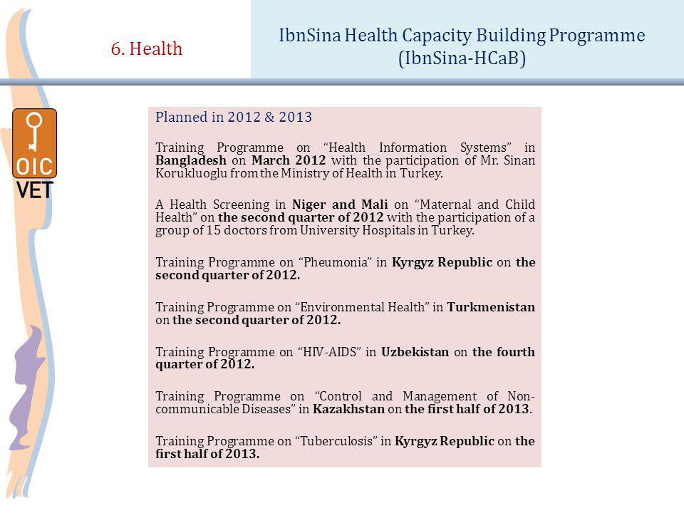6. Health IbnSina Health Capacity Building Programme (IbnSina-HCaB) Planned in 2012 & 2013 Training Programme on Health Information Systems in Banglad