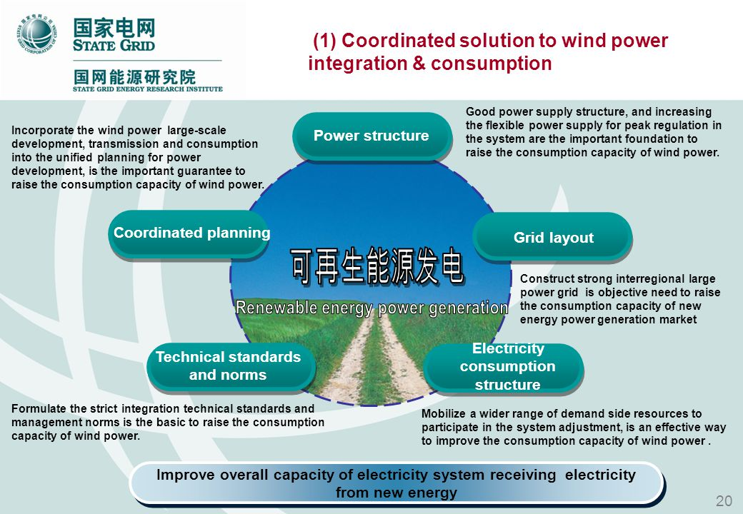 Power structure Coordinated planning Grid layout Electricity consumption structure Technical standards and norms Good power supply structure, and incr
