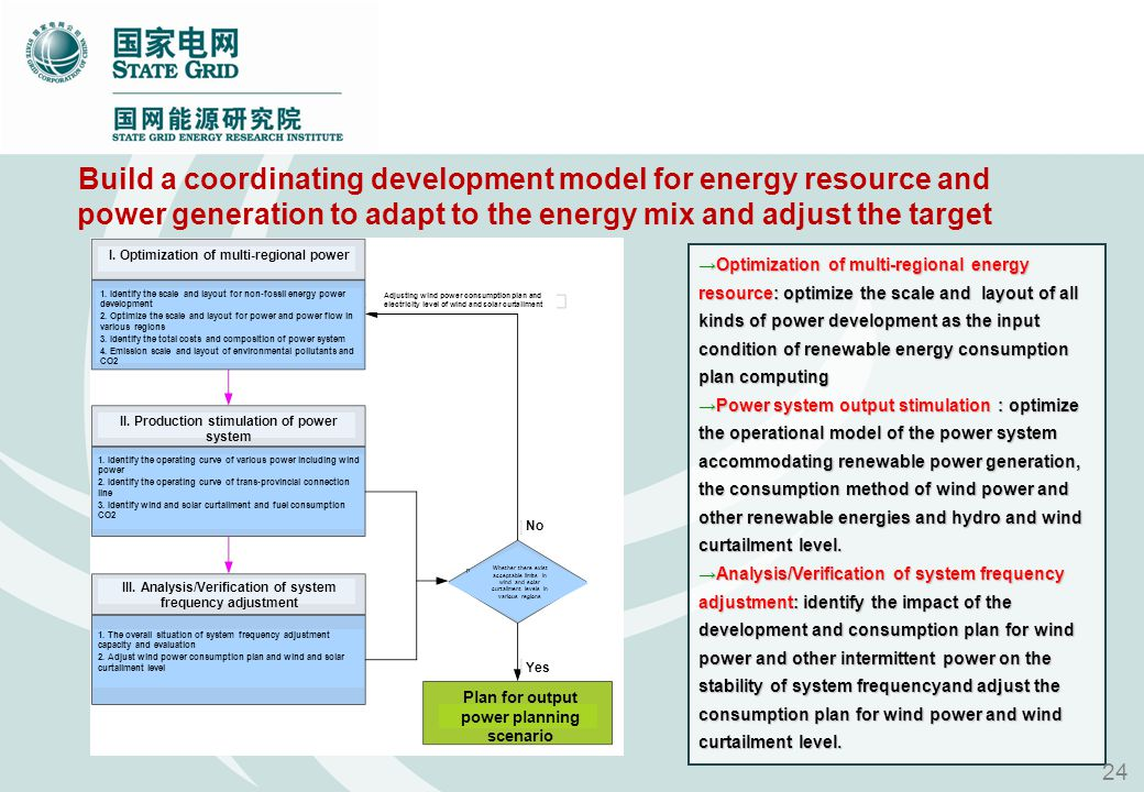 Build a coordinating development model for energy resource and power generation to adapt to the energy mix and adjust the target Optimization of multi