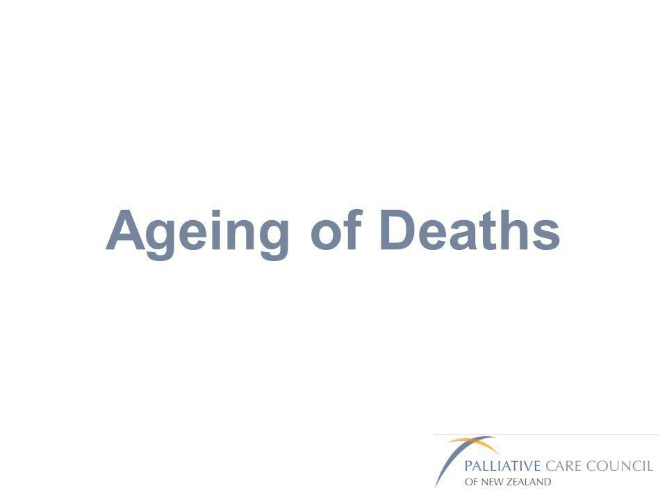 Ageing of Deaths