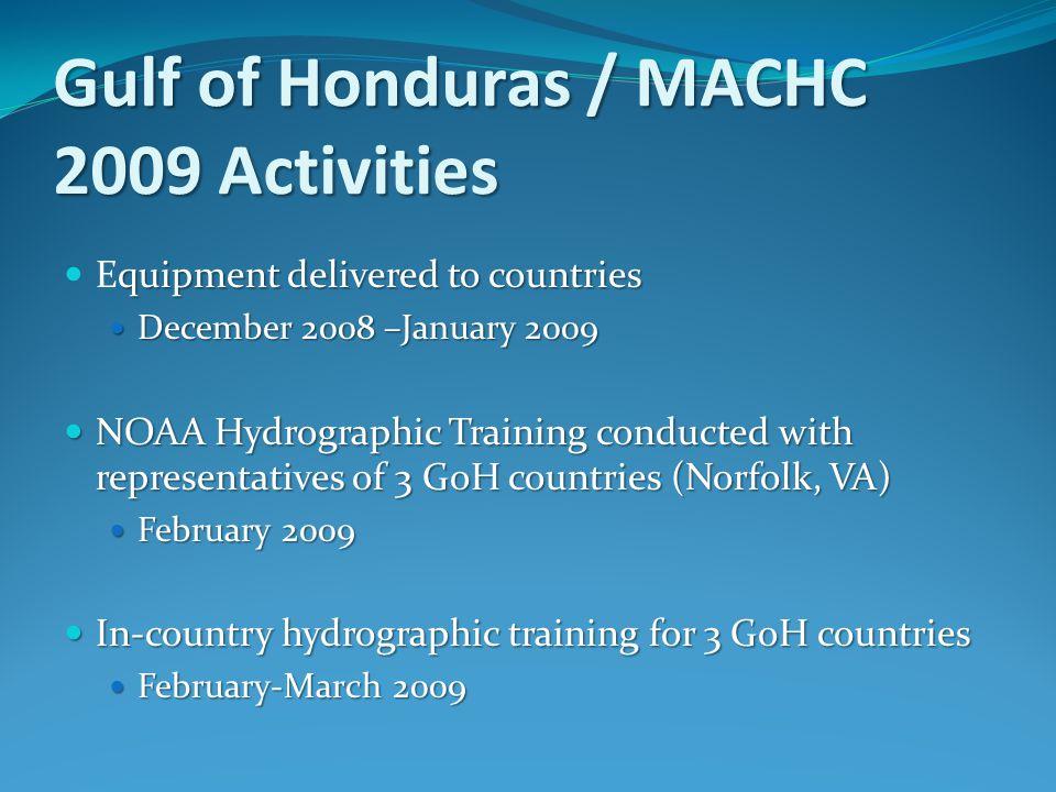 Gulf of Honduras / MACHC 2009 Activities quipment delivered to countries Equipment delivered to countries December 2008 –January 2009 December 2008 –J
