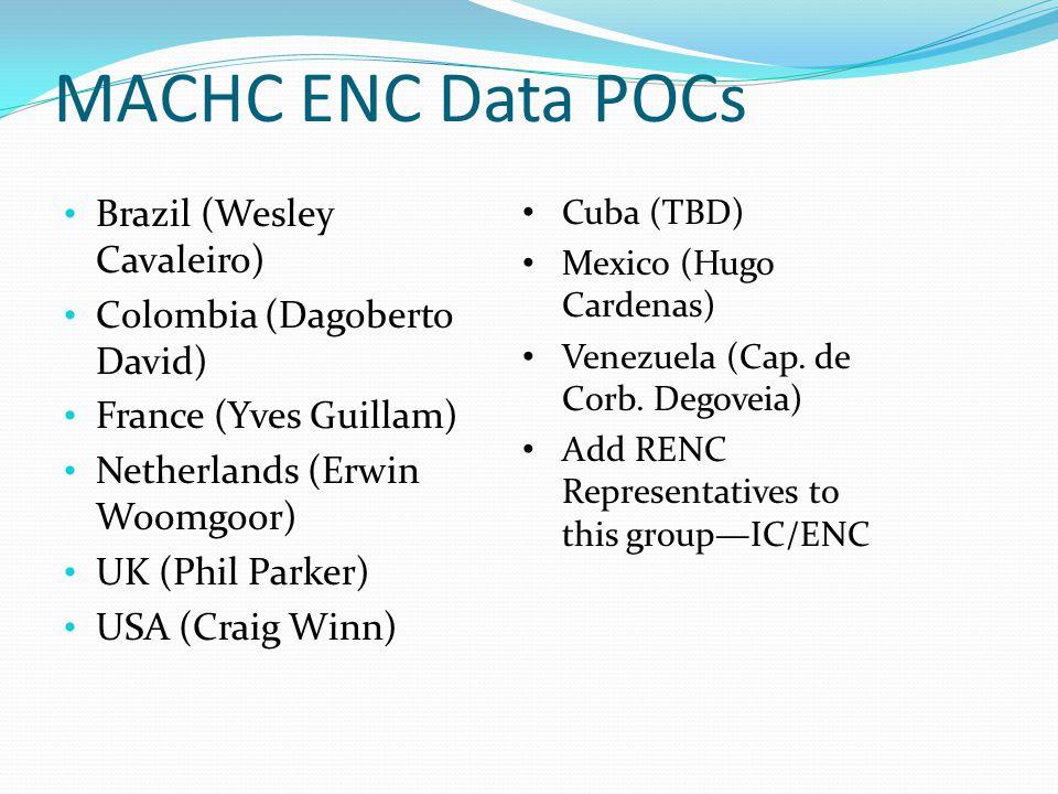 MACHC ENC Data POCs Brazil (Wesley Cavaleiro) Colombia (Dagoberto David) France (Yves Guillam) Netherlands (Erwin Woomgoor) UK (Phil Parker) USA (Crai