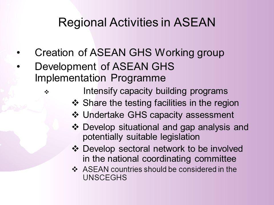 Regional Activities in ASEAN Creation of ASEAN GHS Working group Development of ASEAN GHS Implementation Programme Intensify capacity building program